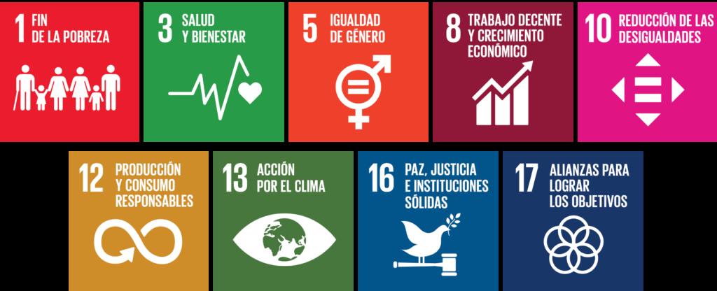 Objetivos de desarrollo sostenible Espacio 114